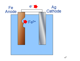 厦门精川原电池型溶解氧在线分析仪